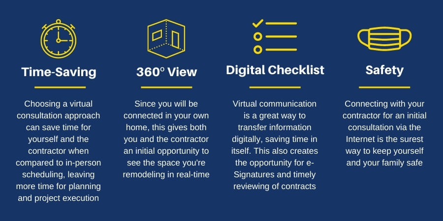 Virtual Consultations Available for Your New Jersey Home Remodeling Project Benefits of Virtual | JMC Home Improvement Specialists - New Jersey